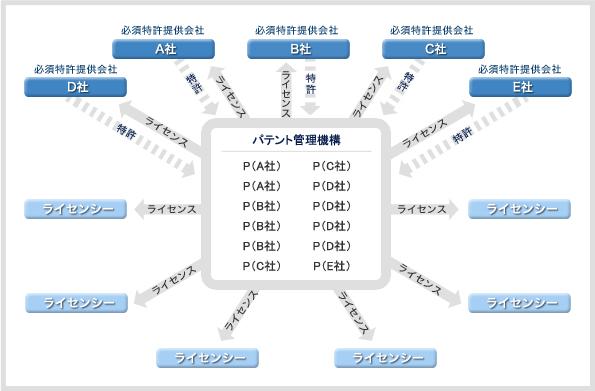 知財契約・交渉|IPM国際特許商標事務所 知財経営支援サイト